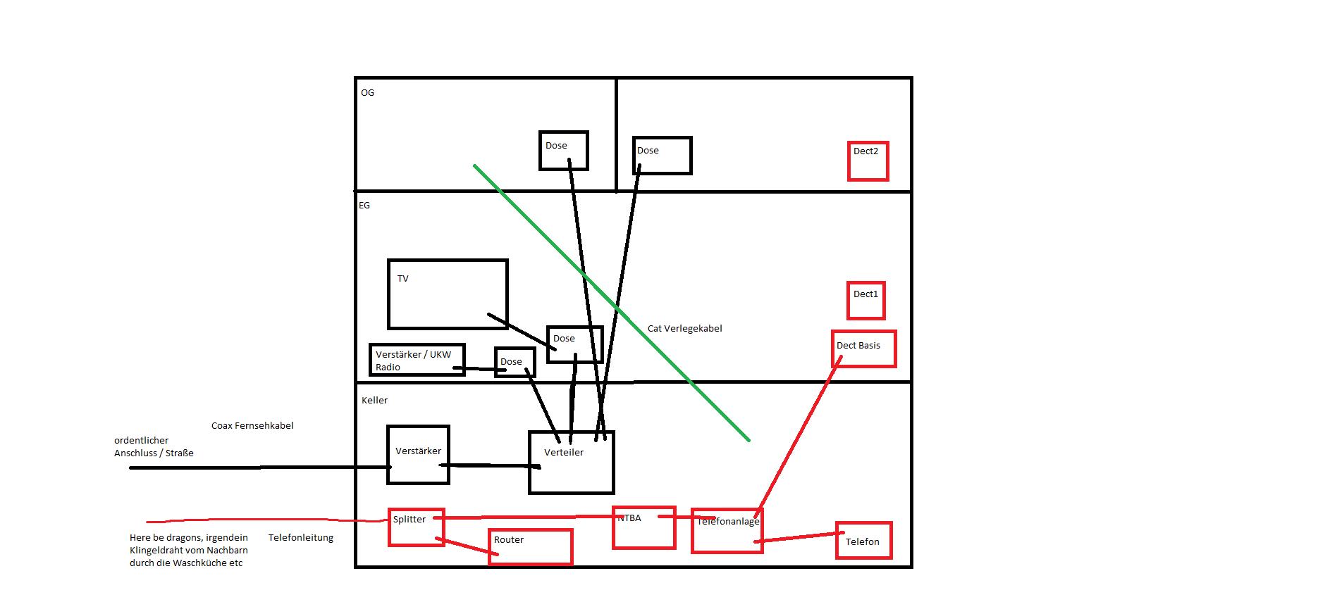 Ausgezeichnet Schaltplan Für Hausverkabelung Ideen - Elektrische ...