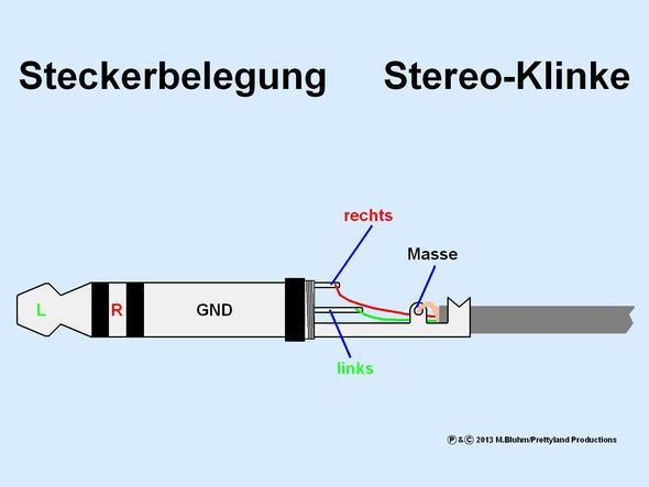 2 Poliges Kopfhörerkabel an 3poligem Stereostecker anlöten ...