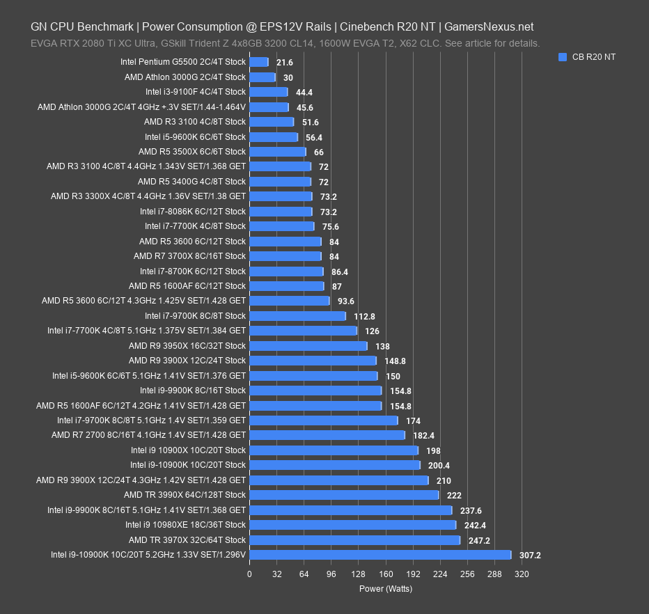 12_power-cinebench-nt.png