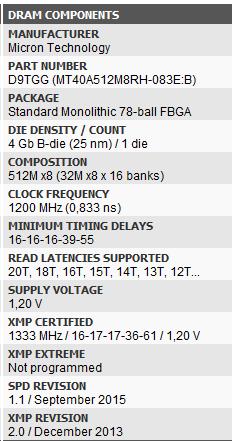 XMP Profil exportieren? | ComputerBase Forum