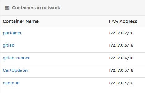 DockerContainer soll PiHole als DNS nutzen | ComputerBase Forum