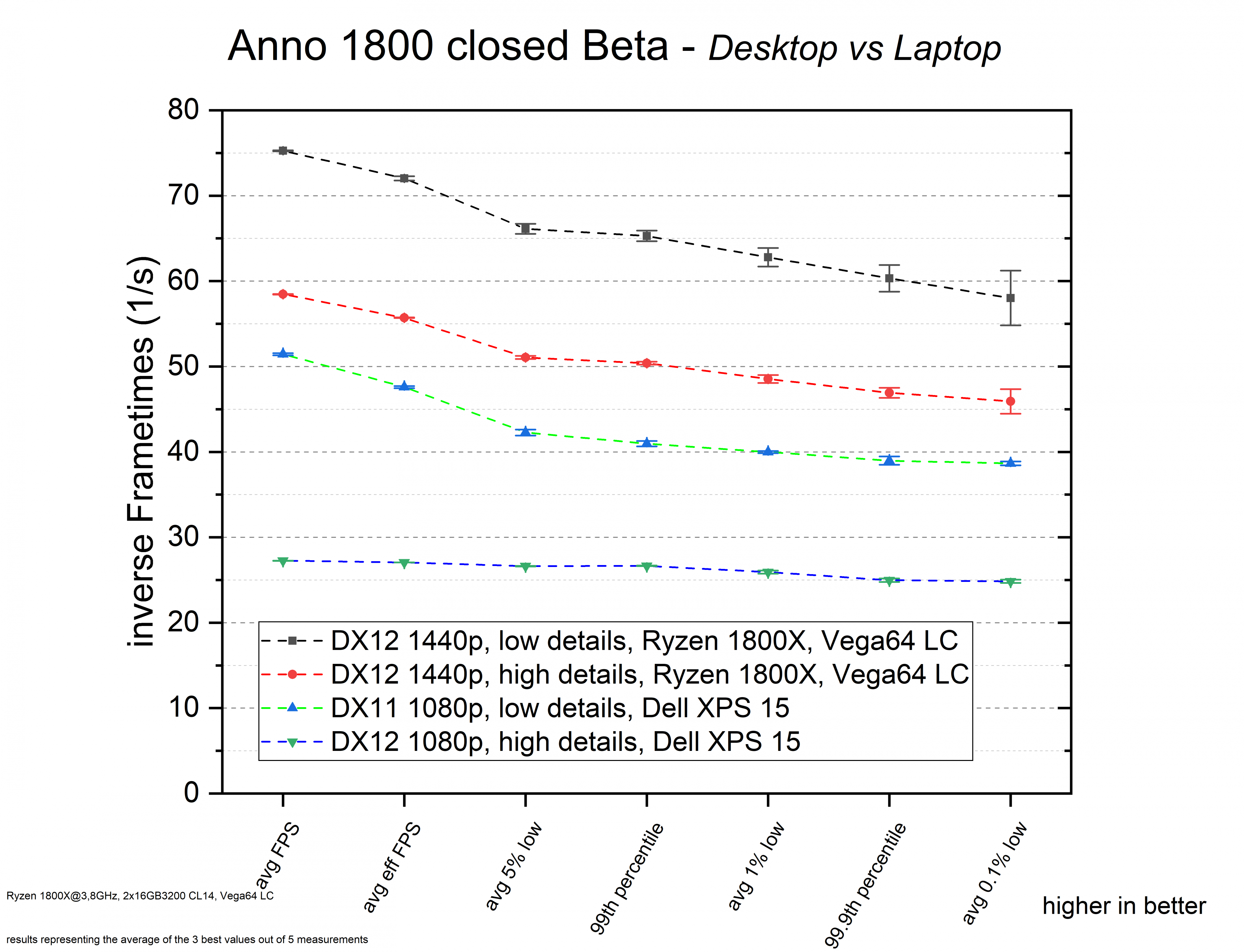 1800 desktop_vs_laptop.png