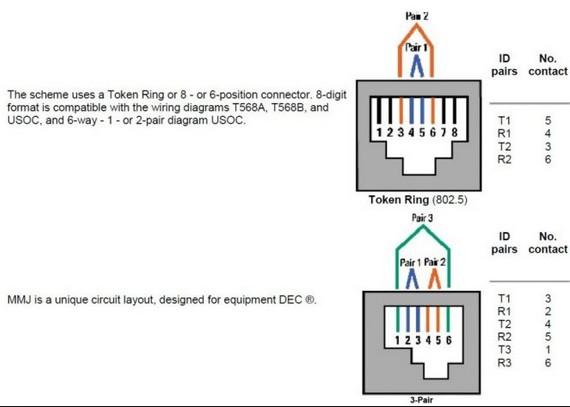 Suche DEC -> RJ45 Adapter | ComputerBase Forum