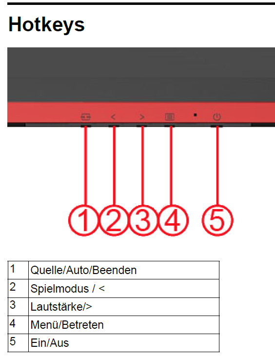 2018-12-04 20_56_37-AOC-2530069307-german.pdf - Adobe Acrobat Reader DC.png