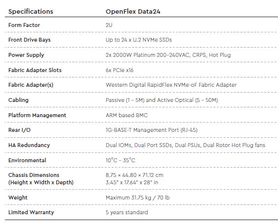 2020-06-25 - product-brief-data24-nvme-of-storage-platform.pdf.png