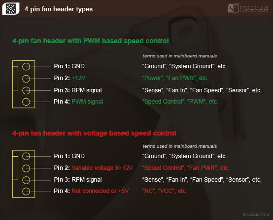 4pin_fan_header_types.jpg