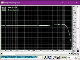 Alternative zu FiiO E10K Olympus 2 für Kopfhöhrer und
