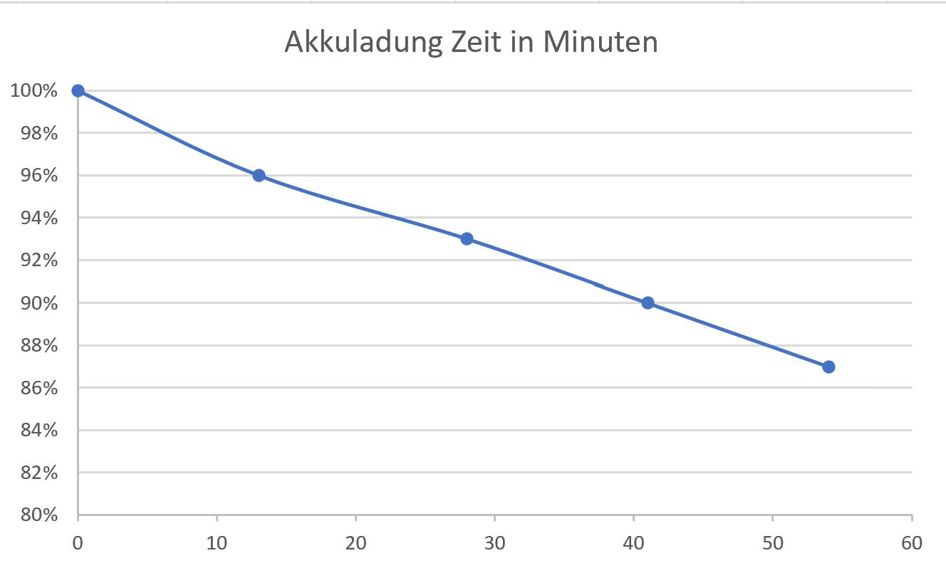 55min-netflix-50%Helligkeit.png