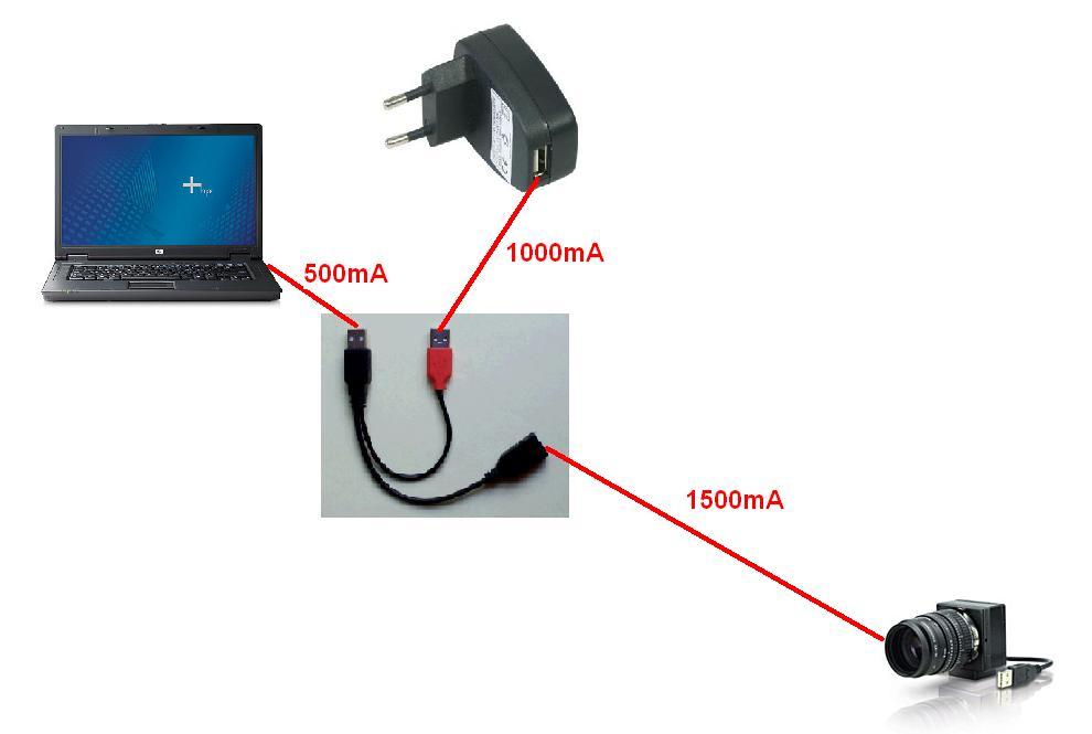 Y-Kabel USB 3.0/3.0 oder 3.0/2.0 Micro B Stecker - Stromversorgung ...