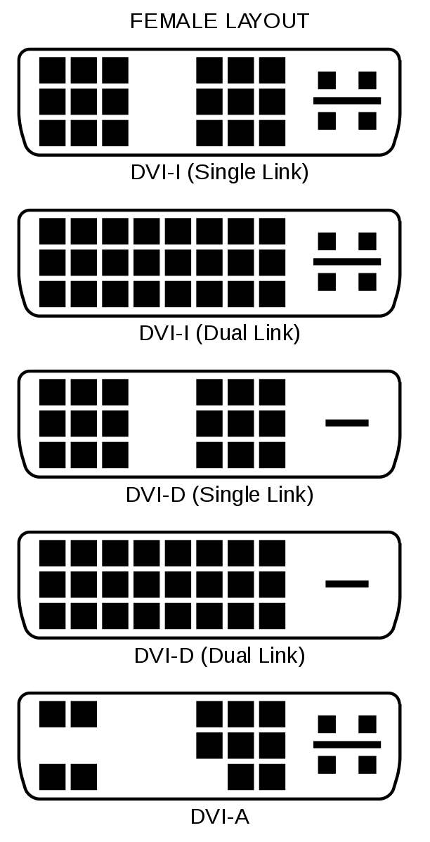 612px-DVI_Connector_Types.svg.png