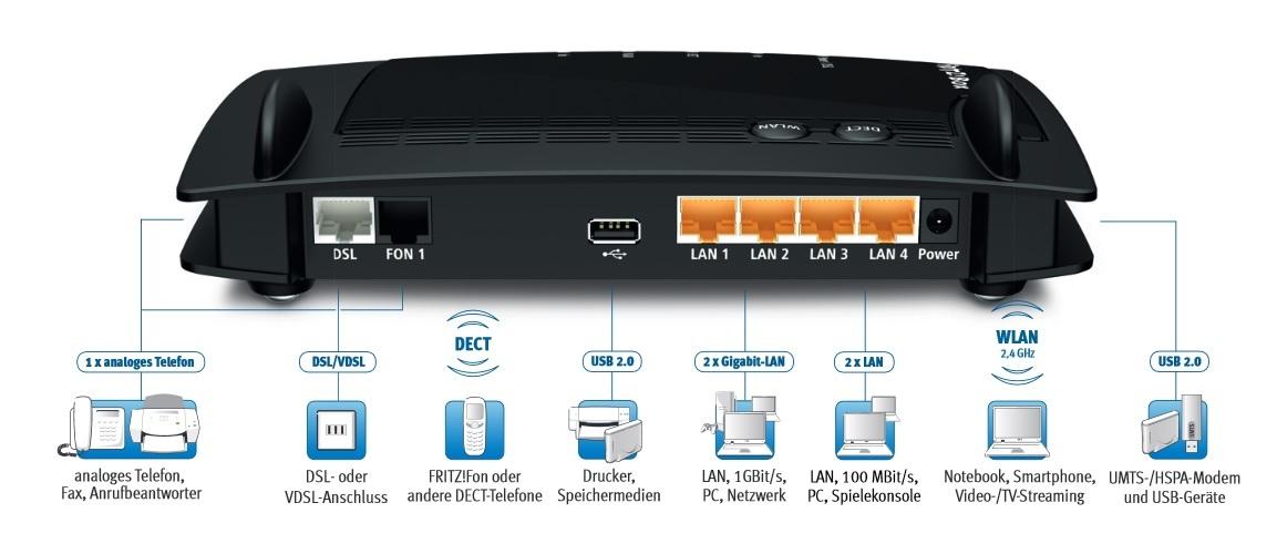 Multi-Drucker Epson (Fax) mit FritzBox 8SL verbinden