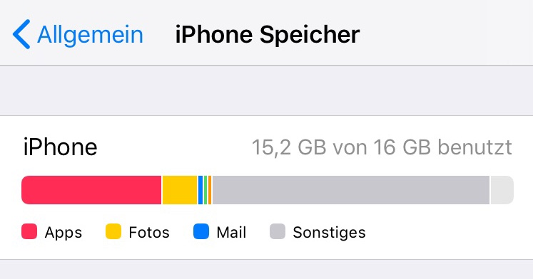 was ist sonstiges beim iphone speicher
