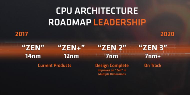 AMD-CPU-Roadmap-pcgh_b2article_artwork.png