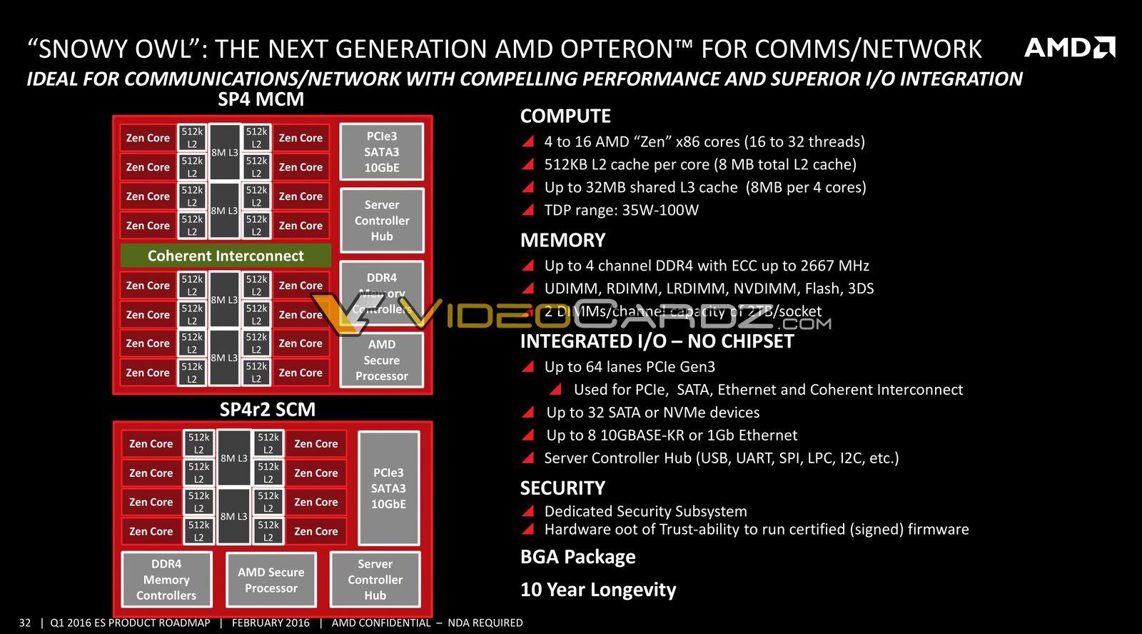 Klicke auf die Grafik für eine größere Ansicht  Name:AMD-Data-Center-Presentation-12_VC.jpg Hits:106 Größe:190,5 KB ID:665596