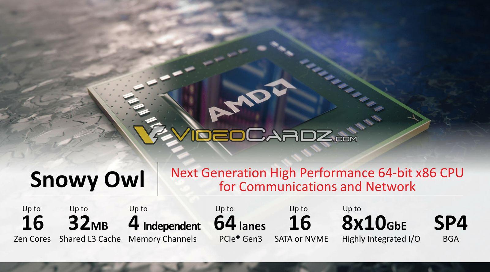 Klicke auf die Grafik für eine größere Ansicht  Name:AMD-Data-Center-Presentation-20_VC.jpg Hits:154 Größe:156,5 KB ID:665594
