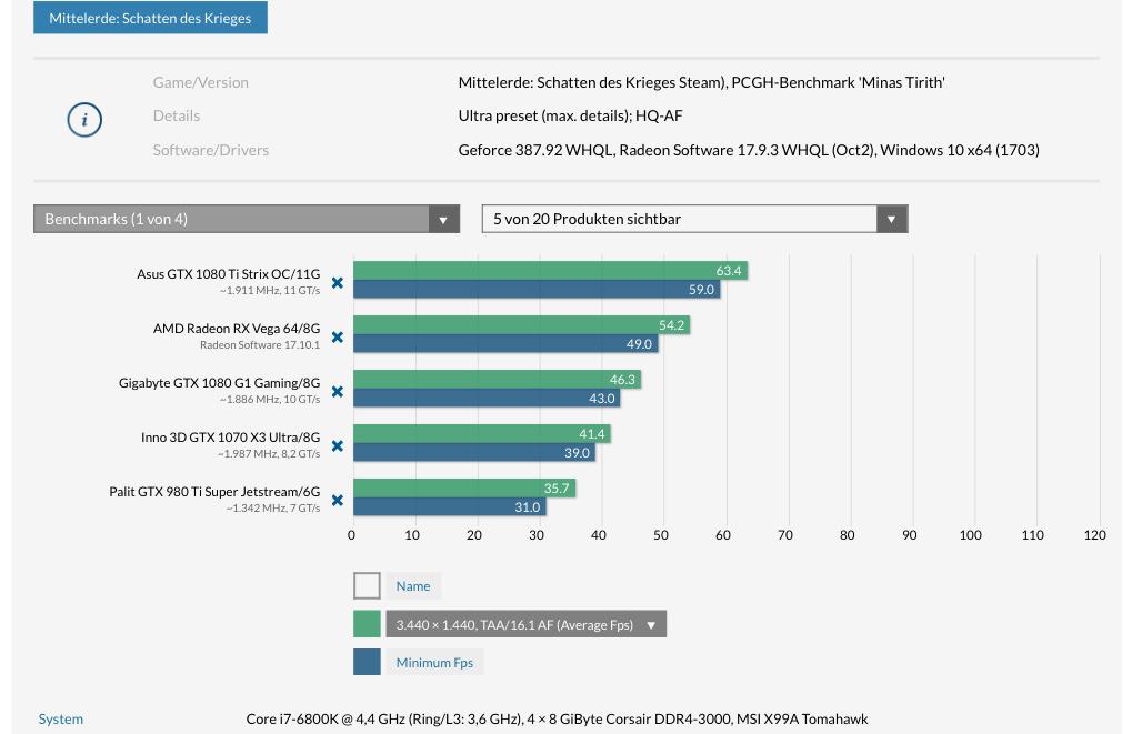 Klicke auf die Grafik für eine größere Ansicht  Name:amd.png Hits:470 Größe:97,5 KB ID:646217