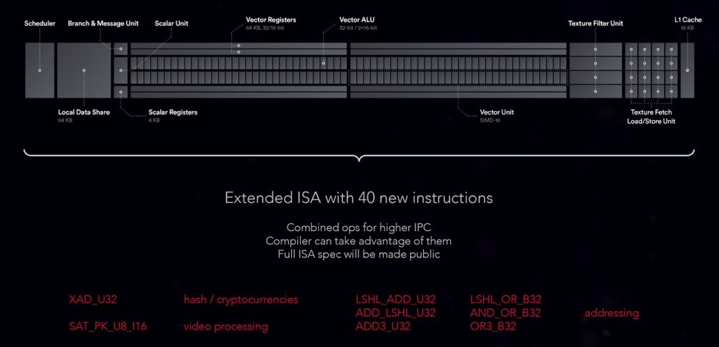 Klicke auf die Grafik für eine größere Ansicht  Name:AMD-Vega-NCU-1030x497.jpg Hits:84 Größe:54,0 KB ID:635986