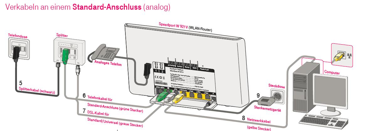 Fantastisch Dsl Telefonleitung Schaltplan Ideen - Elektrische ...