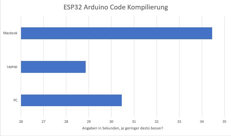 arduino-codetest.png