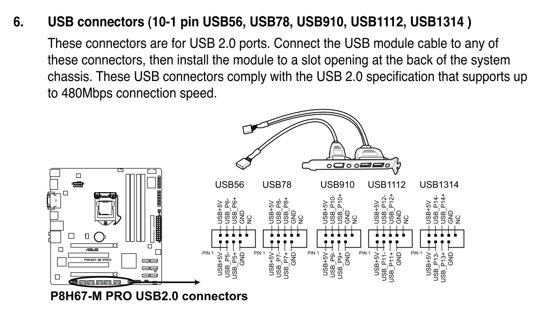 Asus P8H67-M-PRO USB 2.0 Connectors on Motherboard (from manual) .png
