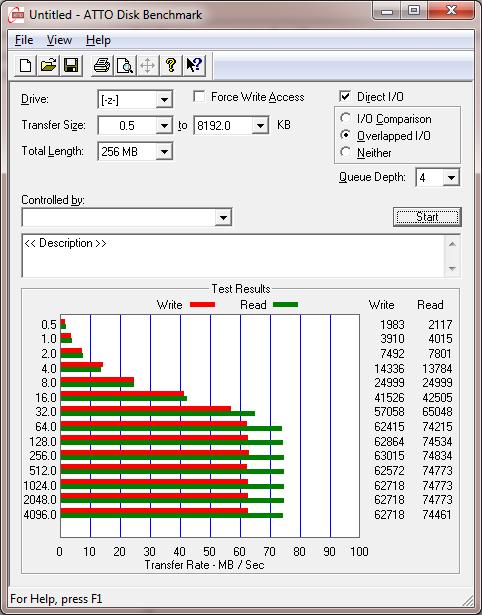 Klicke auf die Grafik für eine größere Ansicht  Name:Atto Disk Benchmark NAS 2GB RAM.png Hits:7148 Größe:36,2 KB ID:336739