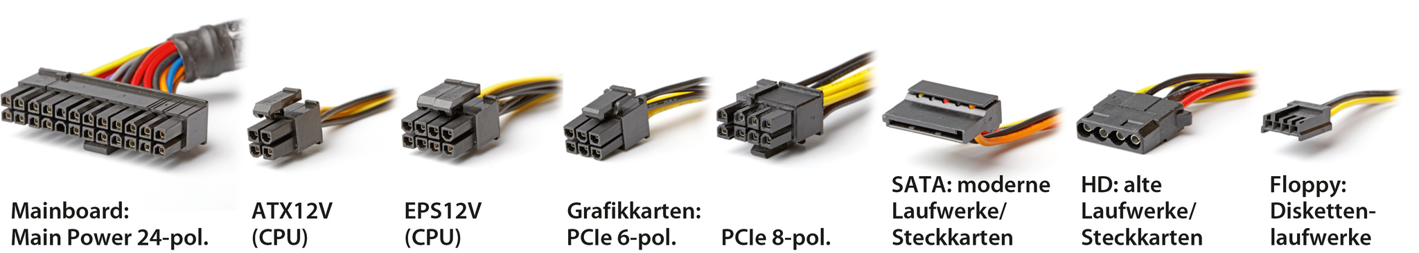 ATX-Netzteil Stromanschlüsse.jpg