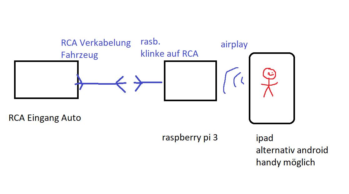 auto-um-airplay-erweitern.png