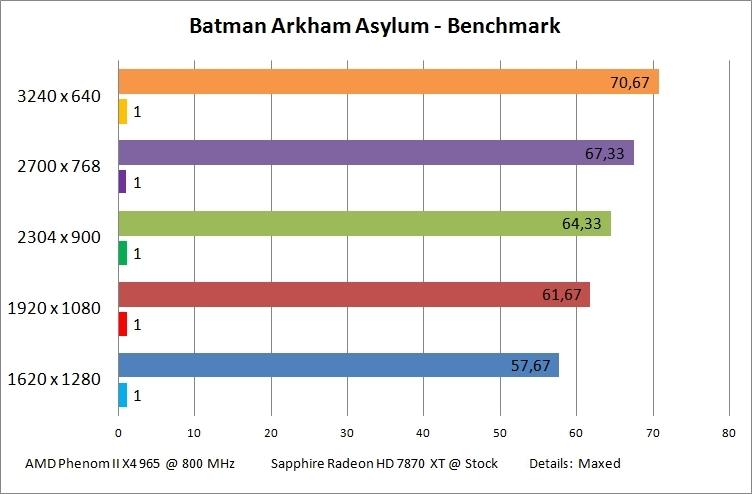batman-benchmark-jpg.412981