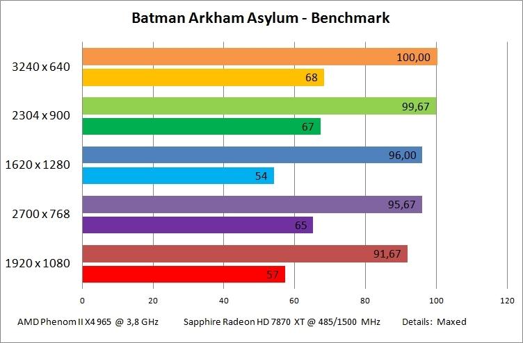 batman-benchmark-jpg.412989