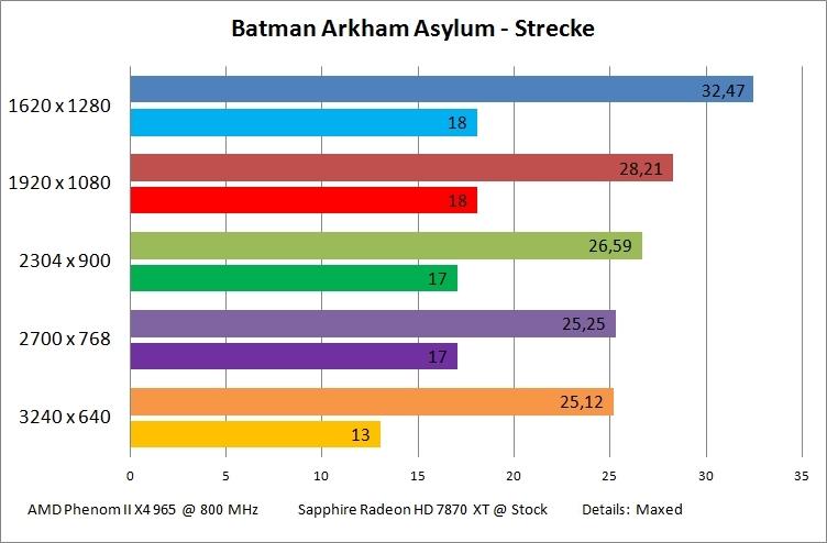 batman-strecke-jpg.412982