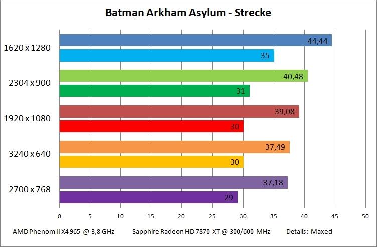 batman-strecke-jpg.412990