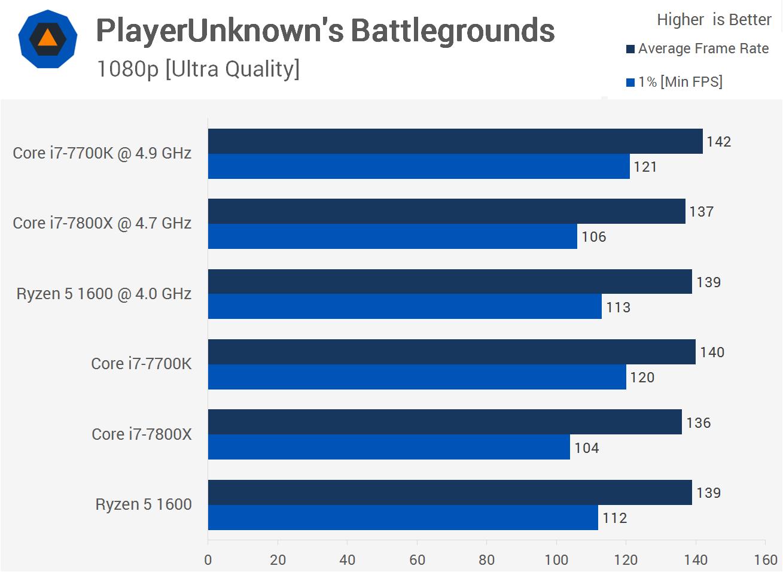 Klicke auf die Grafik für eine größere Ansicht  Name:Battlegrounds.png Hits:57 Größe:40,9 KB ID:669116