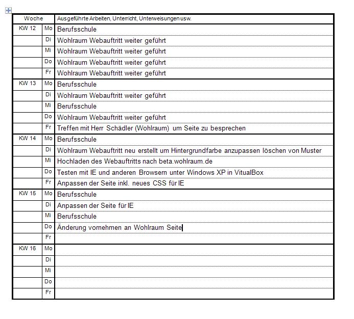 Berichtsheft Industriekaufmann | marlpoint