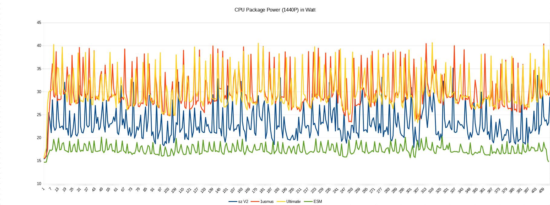 cb_szV2_1440P_packagepower.jpg