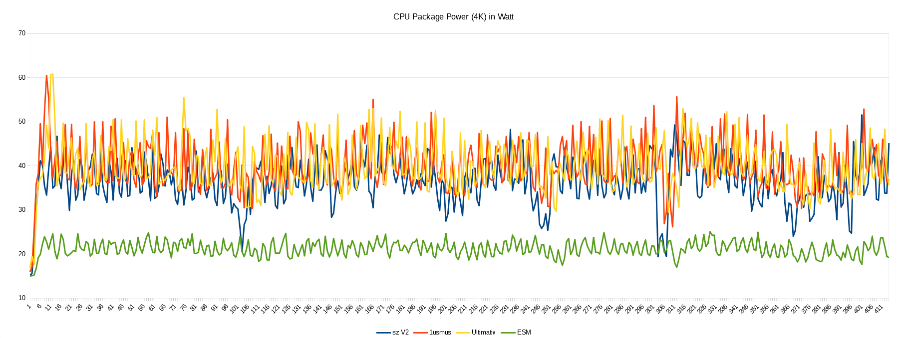 cb_szV2_4K_packagepower.jpg