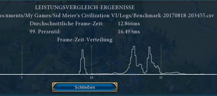 Klicke auf die Grafik für eine größere Ansicht  Name:Civi VI.jpg Hits:53 Größe:64,0 KB ID:638531