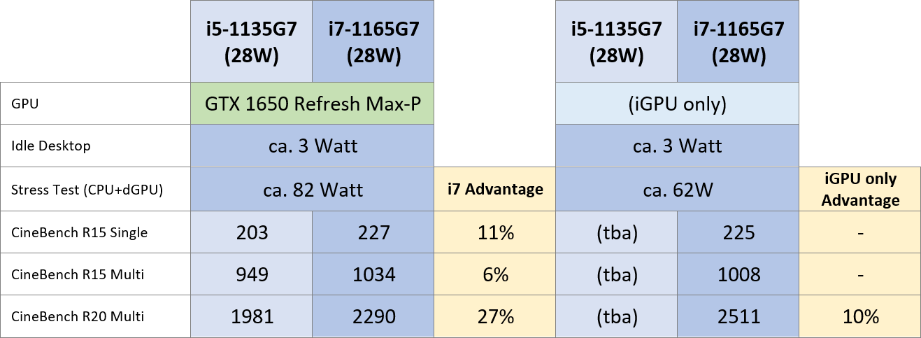 core14-media14_benchmarks.png