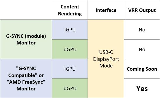 core14_adaptive-sync.png