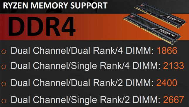 ddr4-memory-support-645x364.jpg