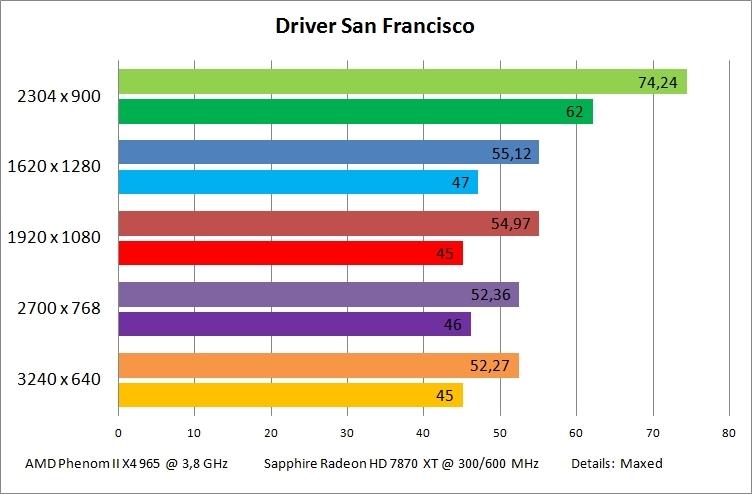 driver-jpg.412991