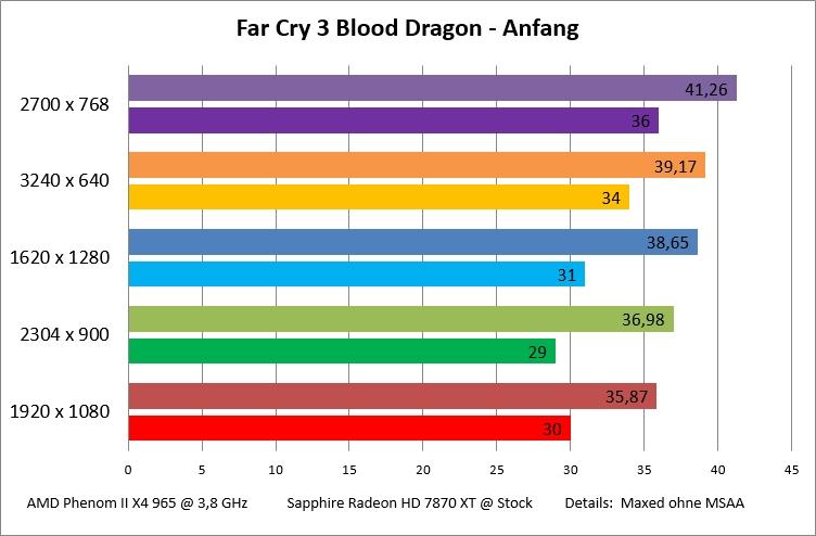 far-cry-3-blood-dragon-anfang-jpg.426241