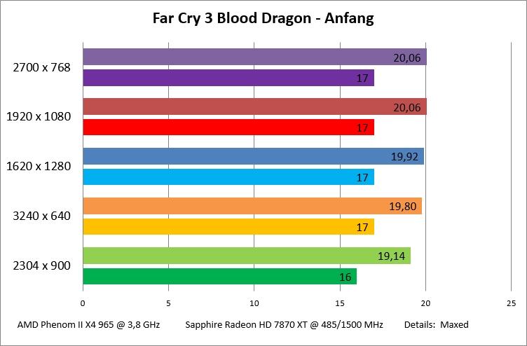 far-cry-3-blood-dragon-anfang-jpg.426243