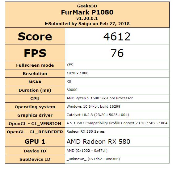 Klicke auf die Grafik für eine größere Ansicht  Name:Furmark.PNG Hits:19 Größe:28,0 KB ID:668787
