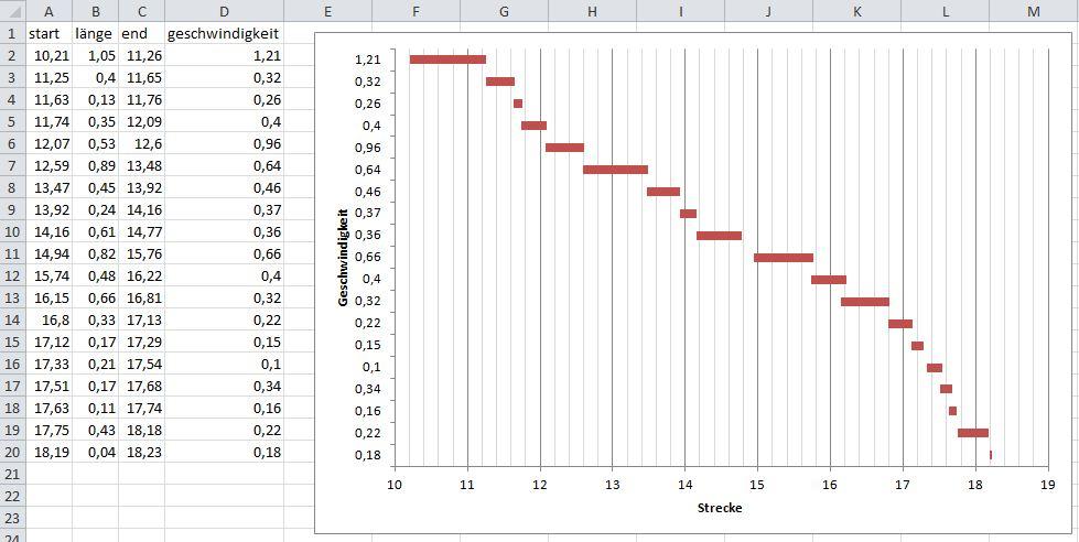V s diagramm in excel erstellen computerbase forum klicke auf die grafik fr eine grere ansicht name ganttchartg hits 840 ccuart Gallery