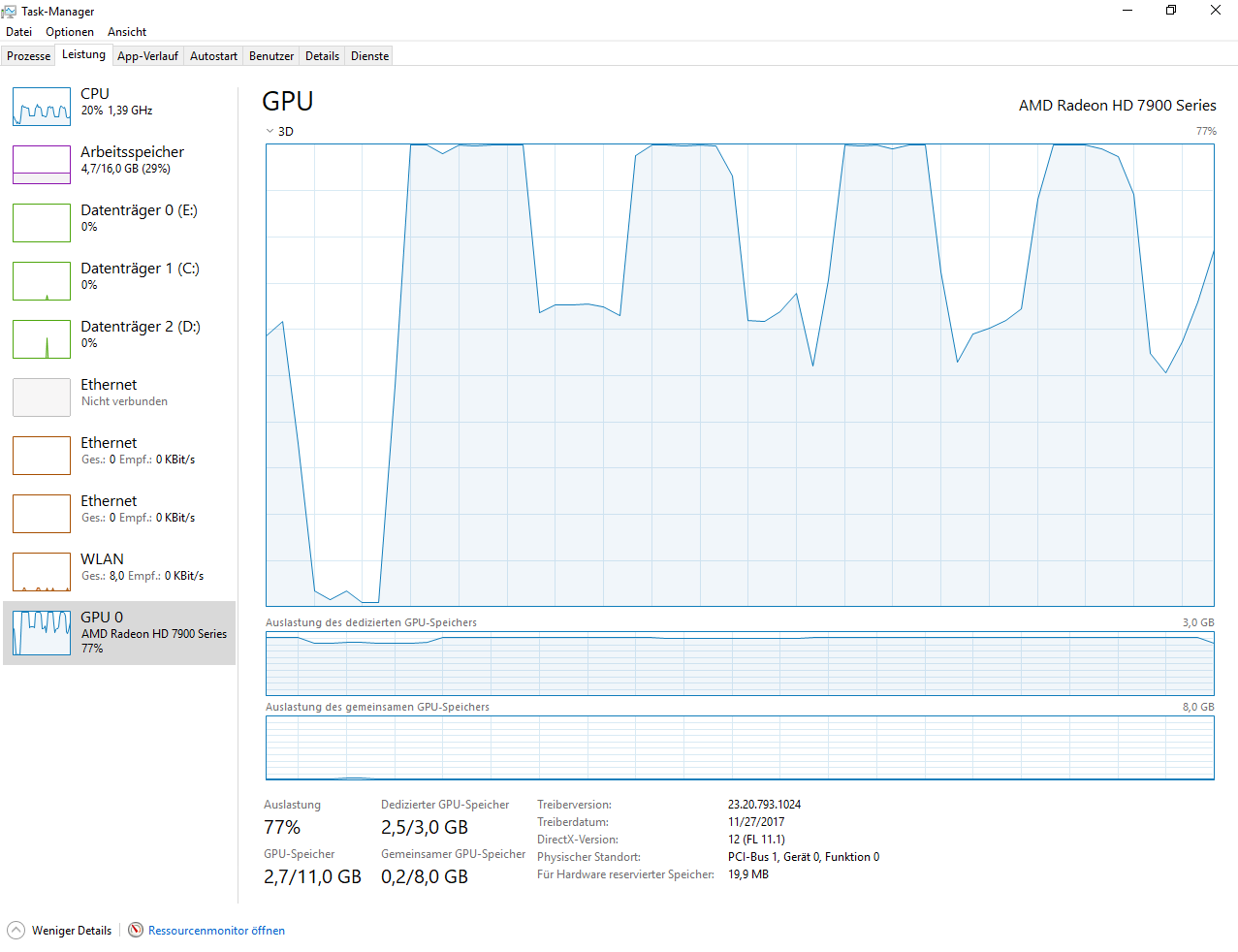 GPU Tasks.png