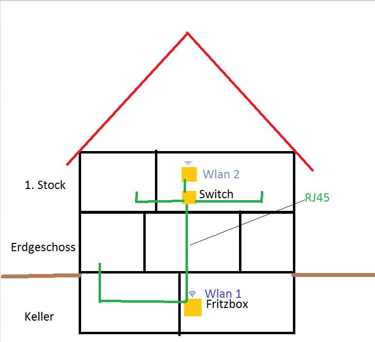 devolo multimedia power kit dlan 1200 wifi adapter 2x. Black Bedroom Furniture Sets. Home Design Ideas