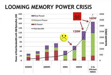 Klicke auf die Grafik für eine größere Ansicht  Name:HBM Stromverbrauch.JPG Hits:684 Größe:25,3 KB ID:655046