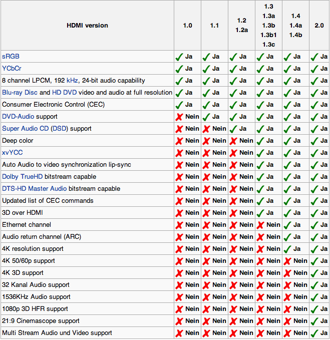 HDMI-Standards[1].png