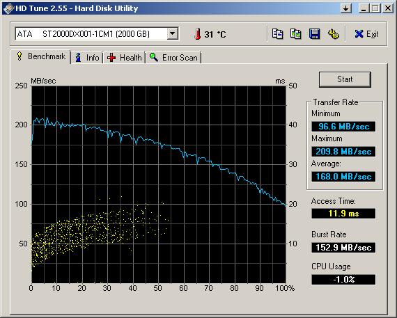 Klicke auf die Grafik für eine größere Ansicht  Name:HDTune_Benchmark_ATA_ST2000DX001-1CM1_SSHD.png Hits:387 Größe:21,3 KB ID:380855