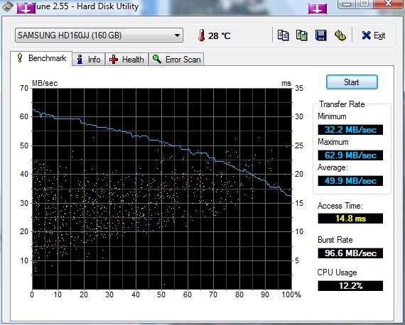 Klicke auf die Grafik für eine größere Ansicht  Name:HDTune_Benchmark_SAMSUNG_HD160JJ.png Hits:447 Größe:53,8 KB ID:131712
